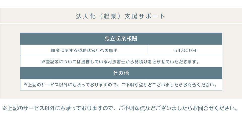 price_04